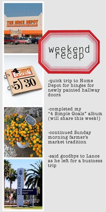 WeekendRecap2